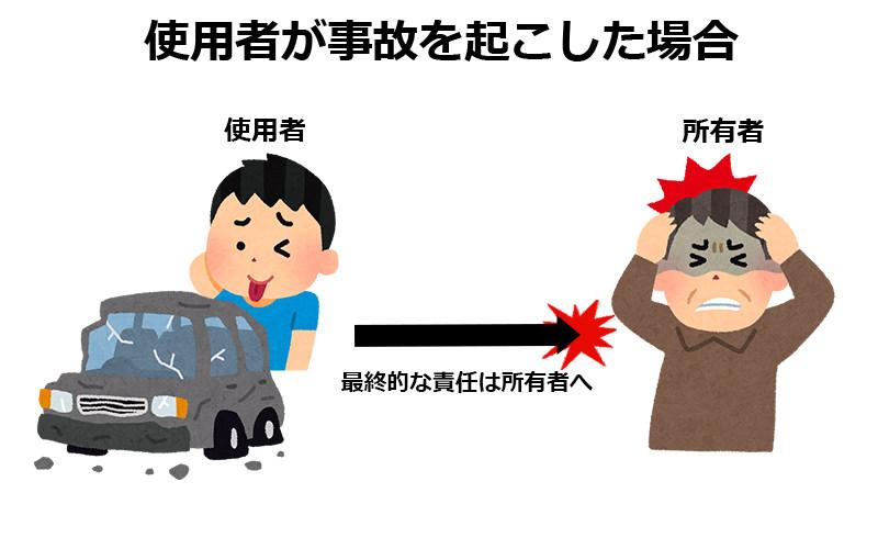 事故をした場合の処遇