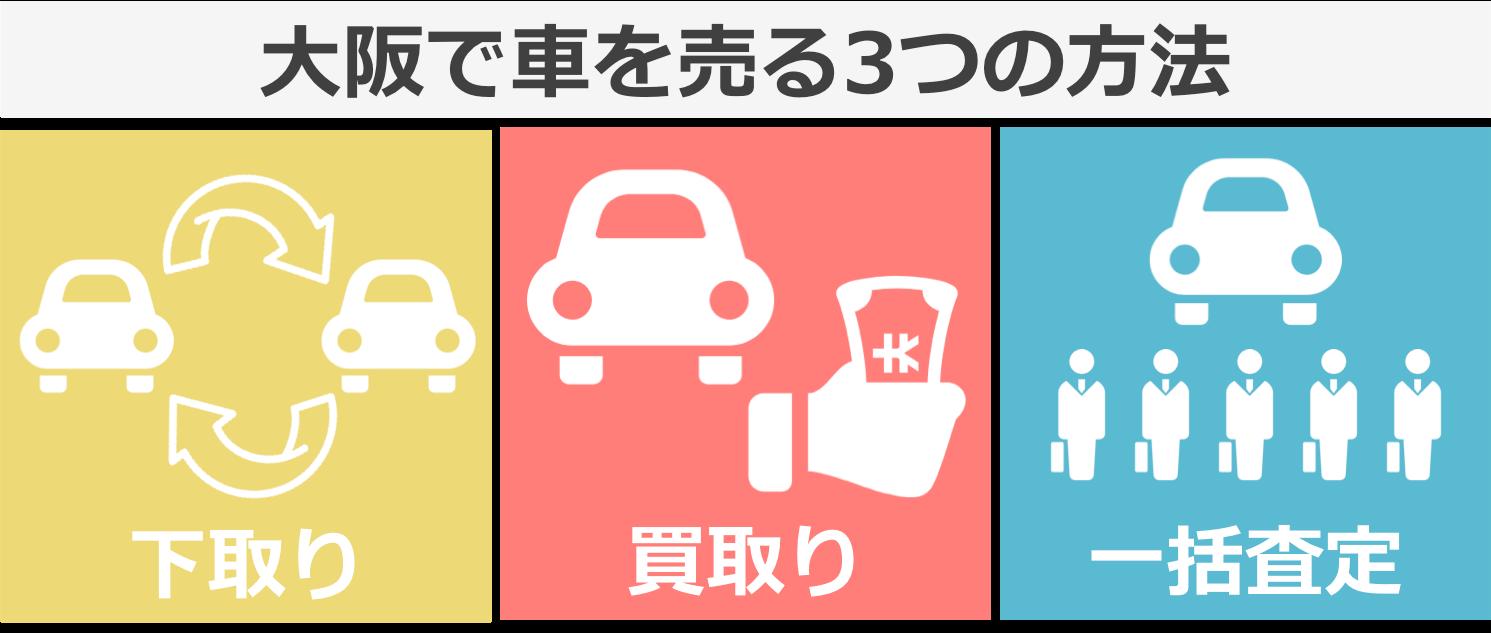 大阪で車を売る3つの方法